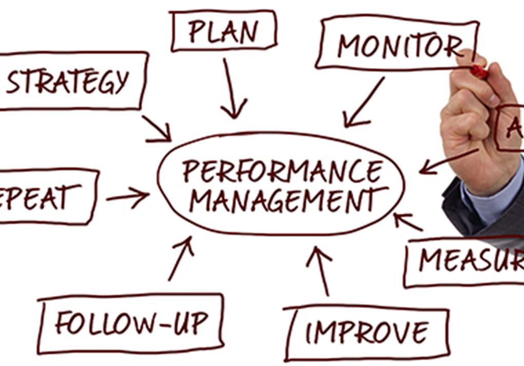 绩效管理的基本体系框架(实战总结)