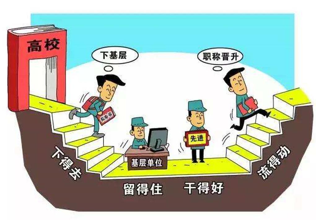 高校毕业生求职补贴