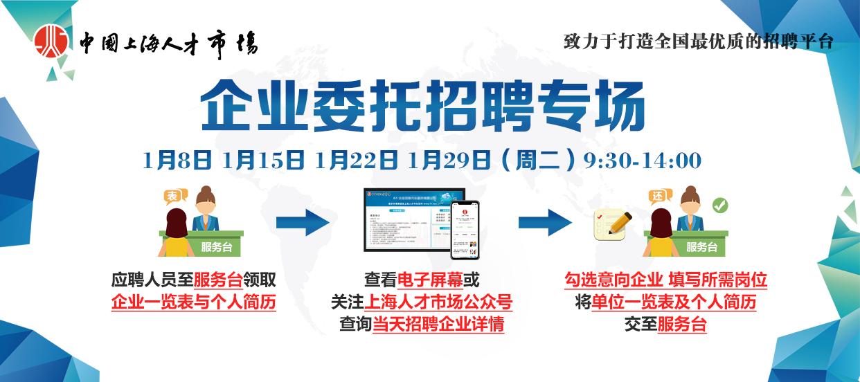 中国上海人才市场招聘会幻灯片